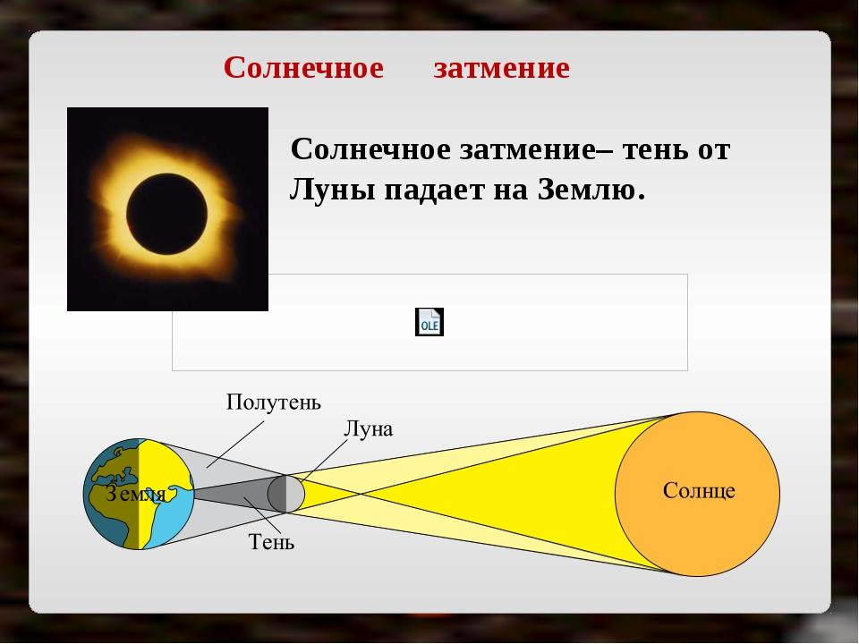 Солнечное затмение– тень от Луны падает на Землю. Солнечное затмение