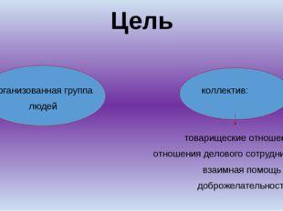 Цель неорганизованная группа коллектив: людей товарищеские отношения отношен
