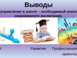Выводы Самоуправление в школе – необходимый компонент современного воспитания