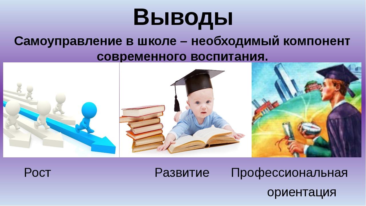 Выводы Самоуправление в школе – необходимый компонент современного воспитания...