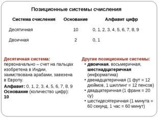 Позиционные системы счисления Десятичная система: первоначально – счет на пал
