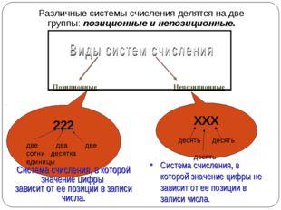 Позиционные Непозиционные Различные системы счисления делятся на две группы: