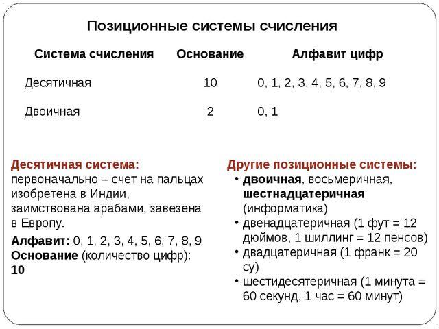 Позиционные системы счисления Десятичная система: первоначально – счет на пал...