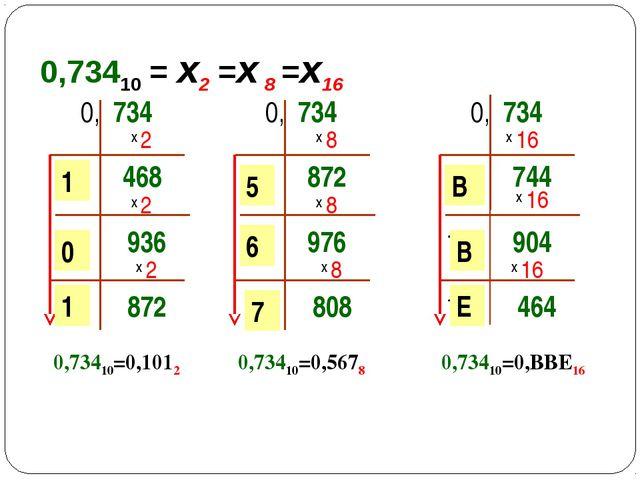 0,73410 = х2 =х 8 =х16 0, 734 х 2 468 х 2 1 0 936 х 2 1 872 0,73410=0,1012 1...