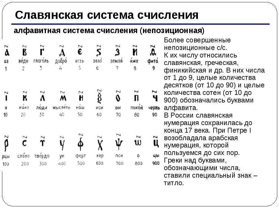 Славянская система счисления алфавитная система счисления (непозиционная) Бол...