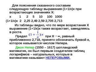 Для пояснения сказанного составим следующую таблицу выражения (1+1/x)x при в