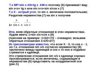 Т.к MP=sin x AN=tg x AM=x поэтому (6) принимает вид: sin x