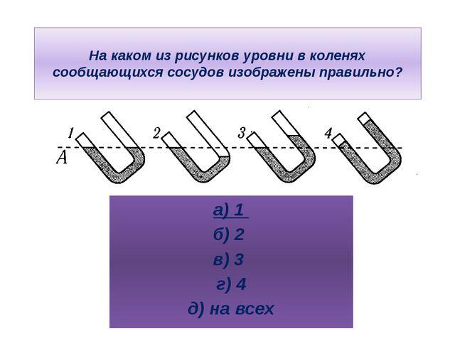 Два сосуда , наполненные одинаковой жидкостью, соединены резиновой трубкой с...