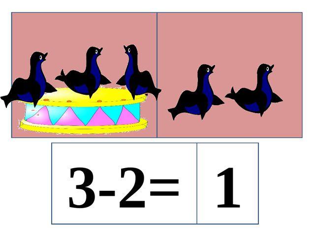 3-2= 1