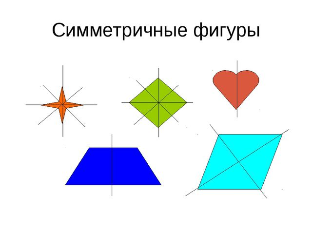 Симметричные фигуры