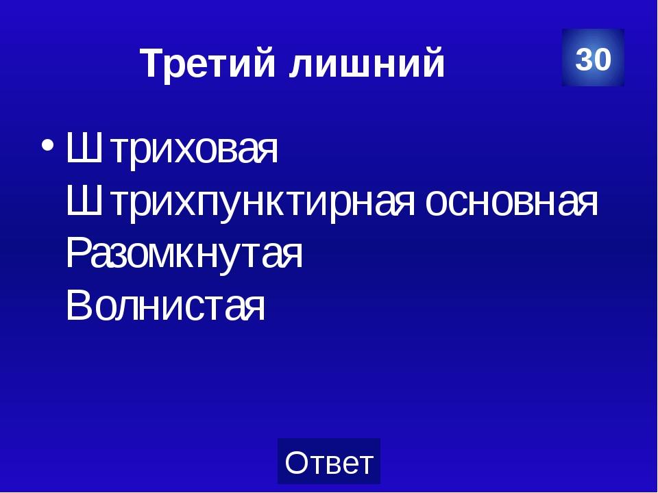 Определение Однородное начертание всех букв алфавита и цифр. 10 Категория Ваш...