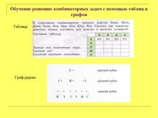 Обучение решению комбинаторных задач с помощью таблиц и графов Таблица Граф-д