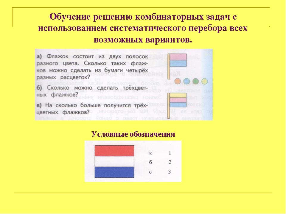 Обучение решению комбинаторных задач с использованием систематического перебо...