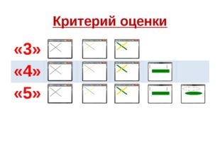 Критерий оценки «3» «4» «5»