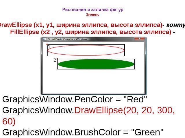 Рисование и заливка фигур Эллипс DrawEllipse (x1, y1, ширина эллипса, высота...