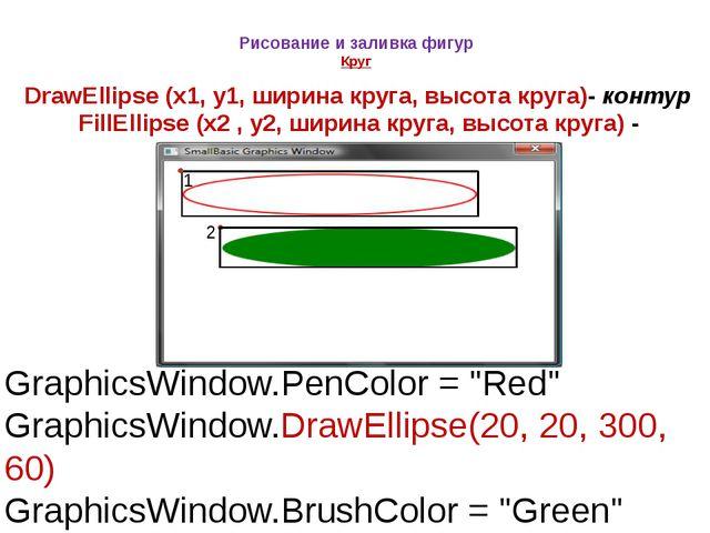 "Рисование и заливка фигур Круг GraphicsWindow.PenColor = ""Red"" GraphicsWindow..."