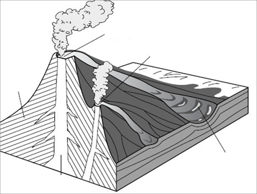 D:\Нехаева\6 география\литосфера\Вулканы и гйзеры\Открытый урок Вулканы и гейзеры\Рисунок2.png