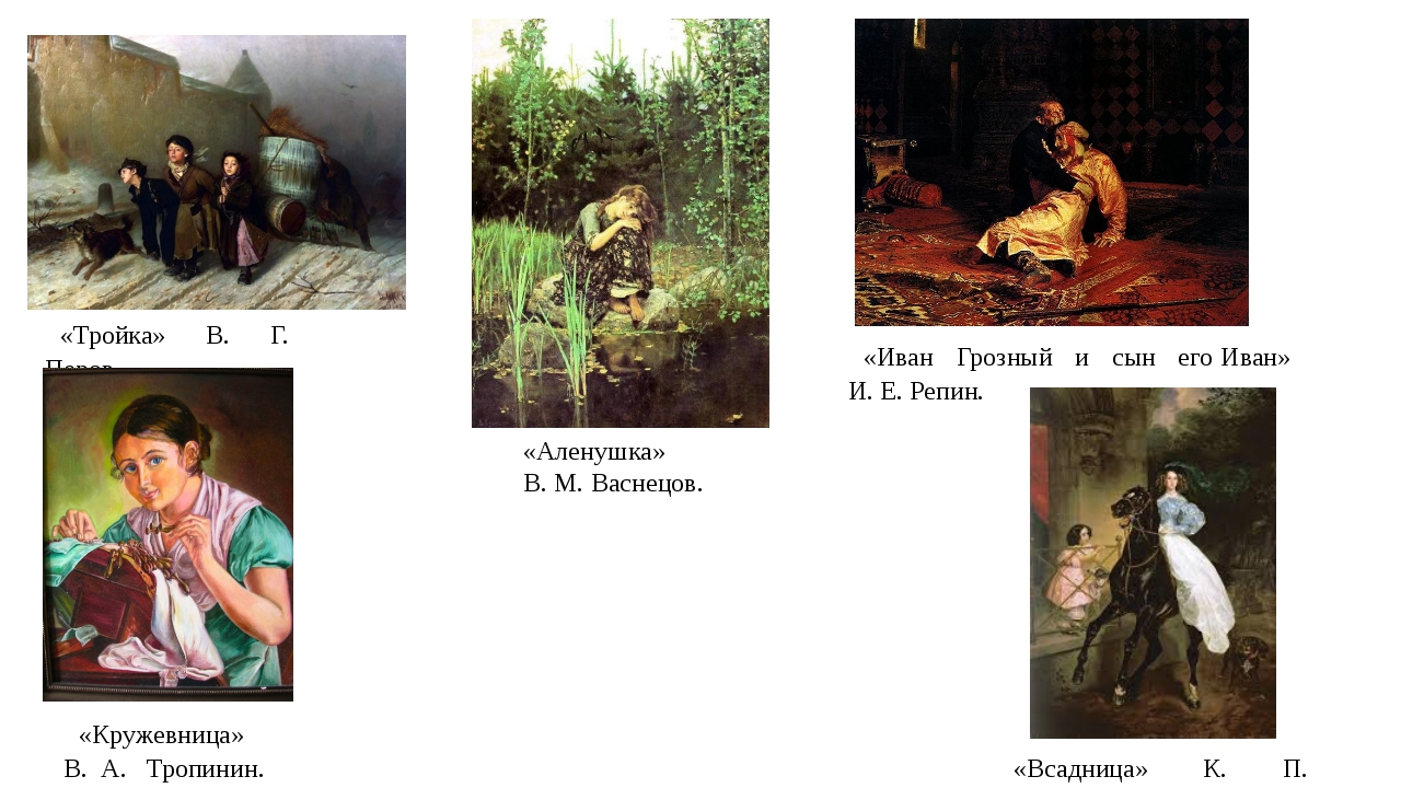 «Тройка» В. Г. Перов. «Аленушка» В. М. Васнецов. «Иван Грозный и сын его Иван...