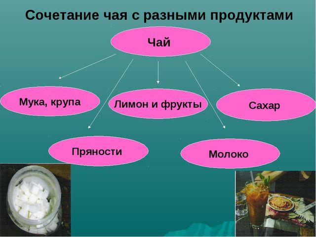 Сочетание чая с разными продуктами