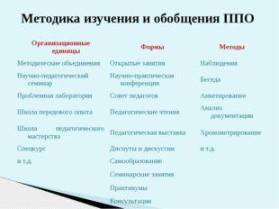 Методика изучения и обобщения ППО Организационные единицы Формы Методы Методи