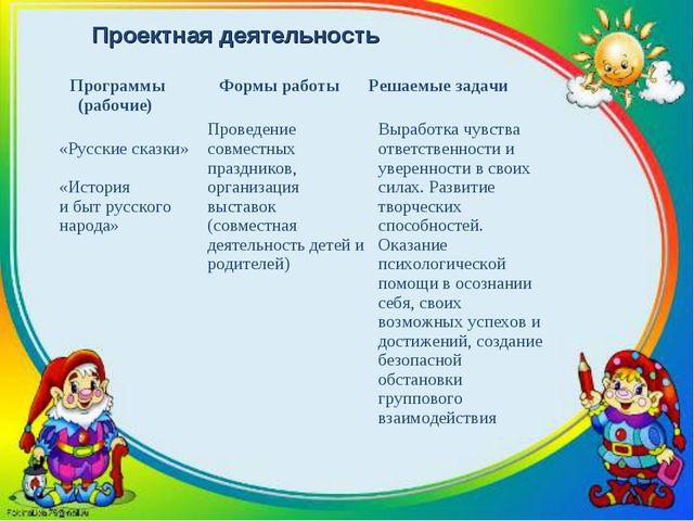 Проектная деятельность Программы (рабочие) Формы работы Решаемые задачи «Ру...