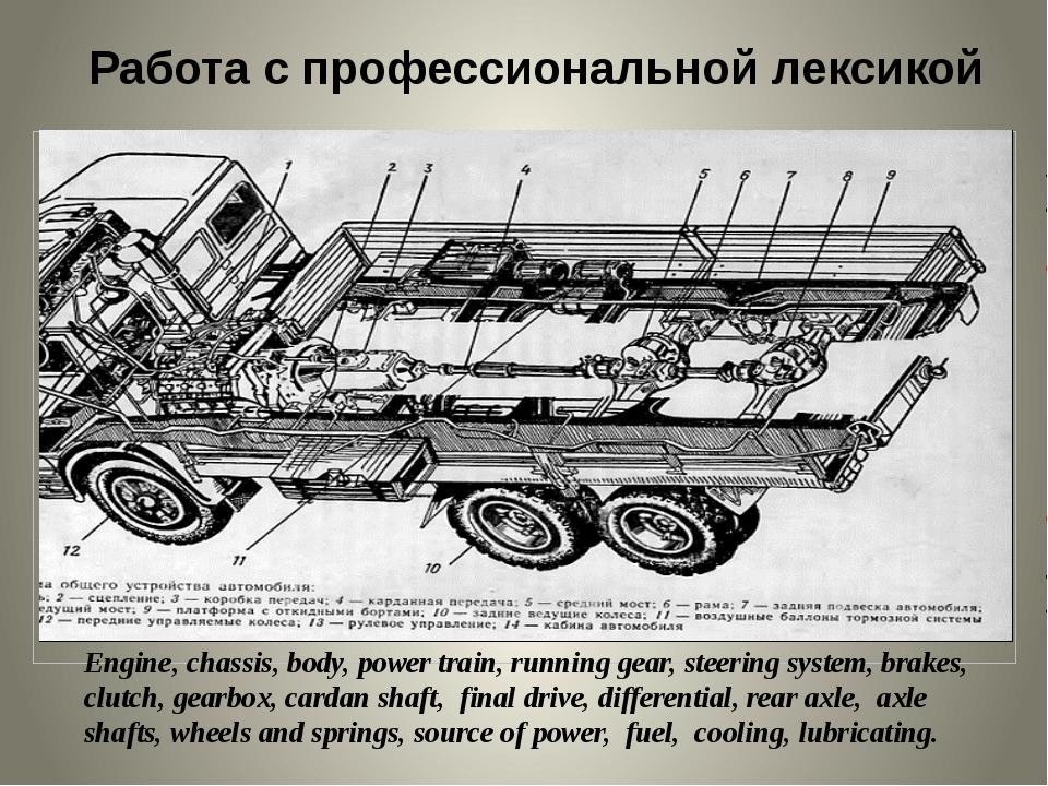Работа с профессиональной лексикой Engine, chassis, body, power train, runni...