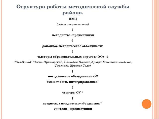 Структура работы методической службы района. ИМЦ (совет специалистов) ↓ метод...