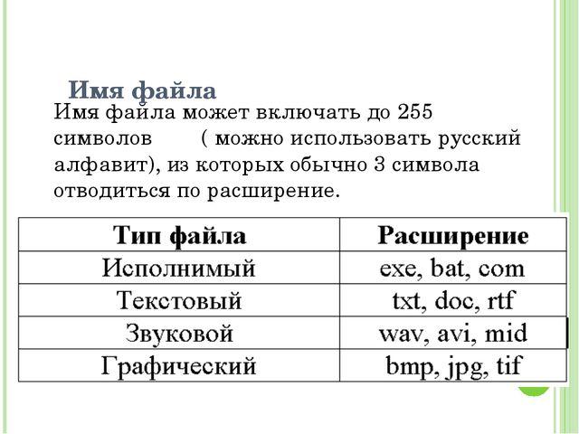Имя файла Имя файла может включать до 255 символов ( можно использовать русск...