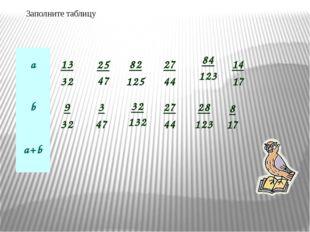Заполните таблицу 25 47 32 132 84 123 8 17 а 13 32 82 125 27 44 14 17 b 9 32