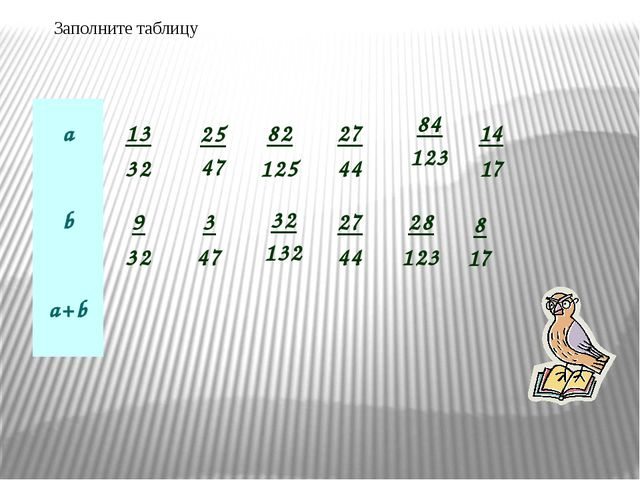 Заполните таблицу 25 47 32 132 84 123 8 17 а 13 32 82 125 27 44 14 17 b 9 32...