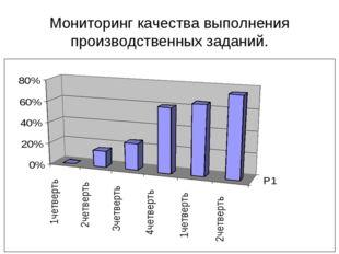 Мониторинг качества выполнения производственных заданий.