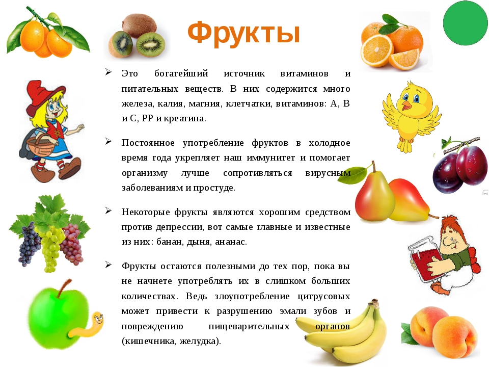 Картинки витамин с для детей в овощах и фруктах