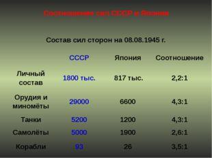 Соотношение сил СССР и Японии Состав сил сторон на 08.08.1945 г. СССР Япония