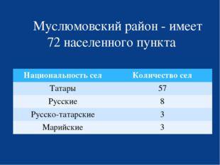 Муслюмовский район - имеет 72 населенного пункта Национальность сел Количест