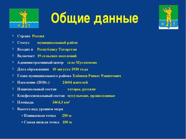 Общие данные Страна Россия Статус муниципальный район Входит в Республику...