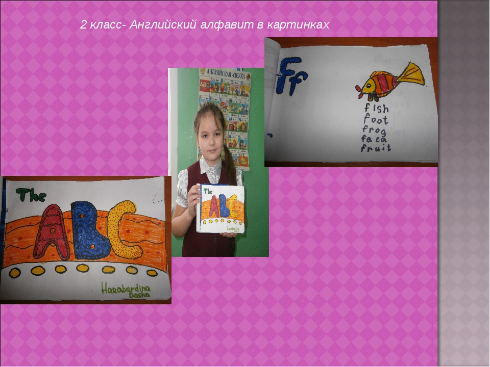2 класс- Английский алфавит в картинках