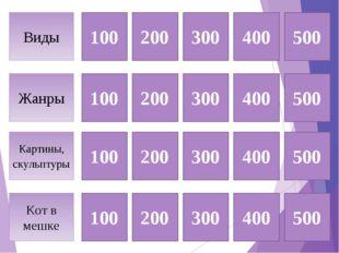 Виды Жанры 100 Кот в мешке Картины, скульптуры 300 400 500 100 100 100 200 20