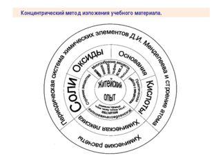 Концентрический метод изложения учебного материала.