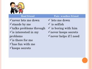Real friendFair- weather friend never lets me down stands by me talks prob