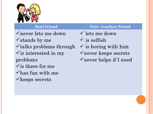 Real friendFair- weather friend never lets me down stands by me talks prob...
