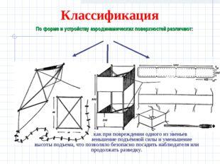 Классификация одноплоскостные – простейшие конструкции. Обладают невысокой по