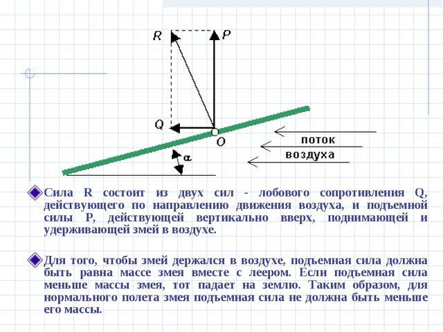 Сила R состоит из двух сил - лобового сопротивления Q, действующего по направ...