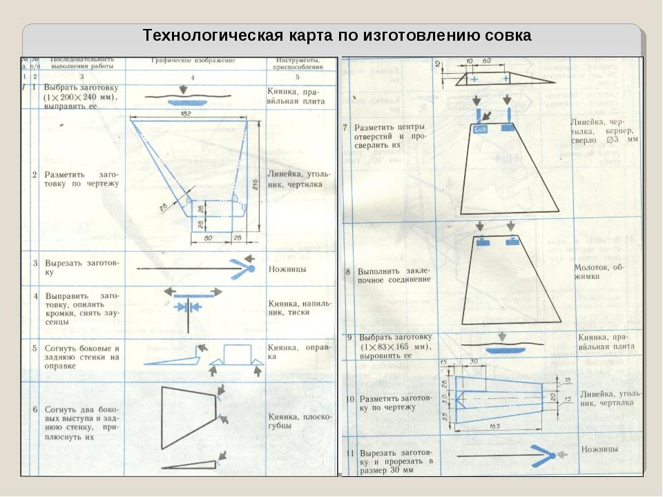 Технологическая карта по изготовлению совка