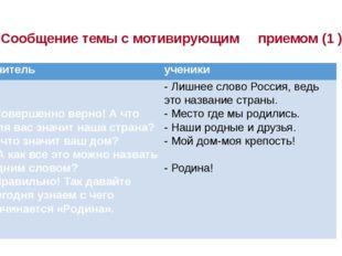 Сообщение темы с мотивирующим приемом (1 ) учитель ученики   -Совершенно ве