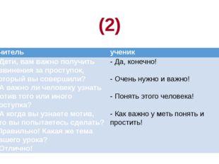 (2) учитель ученик - Дети, вам важно получить извинения за проступок, который