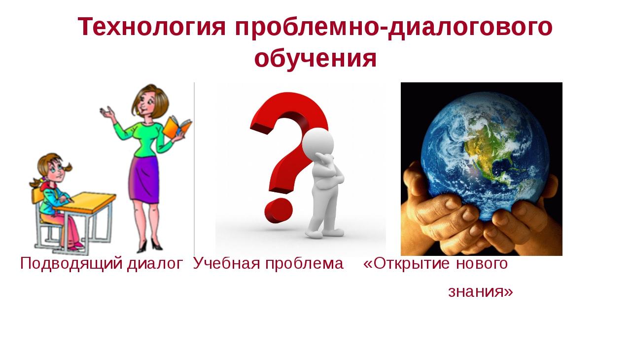 Технология проблемно-диалогового обучения Подводящий диалог Учебная проблема...