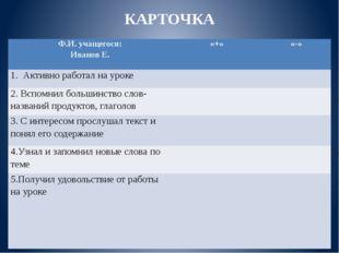 КАРТОЧКА  Ф.И. учащегося: Иванов Е. «+» «-» Активно работал на уроке 2. Всп