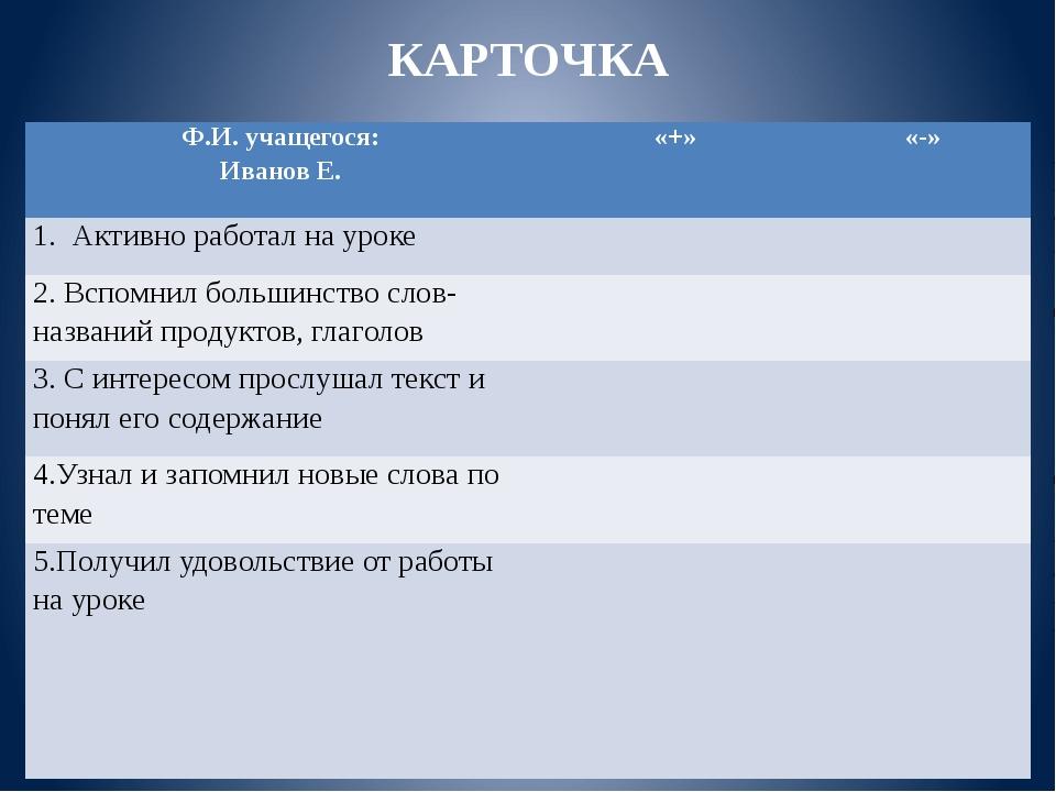 КАРТОЧКА  Ф.И. учащегося: Иванов Е. «+» «-» Активно работал на уроке 2. Всп...