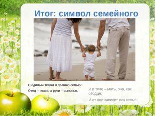 С единым телом я сравню семью: Отец – глава, а руки – сыновья. И в теле – мат
