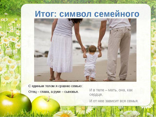 С единым телом я сравню семью: Отец – глава, а руки – сыновья. И в теле – мат...